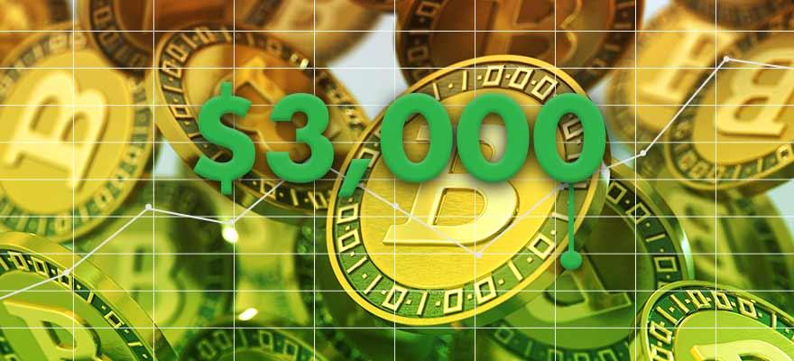Bitcoin-$3000