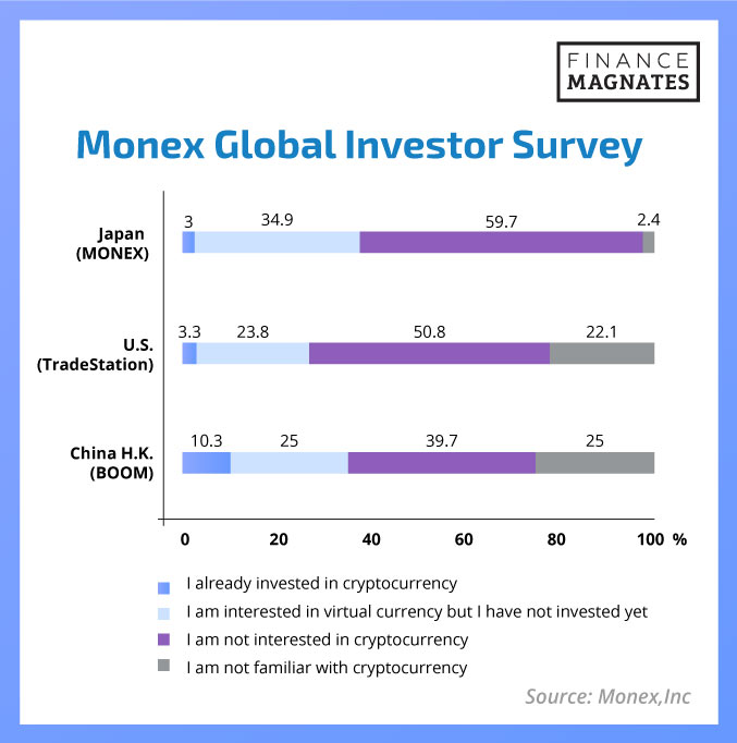 Monex-Global-Investor-Survey-v2